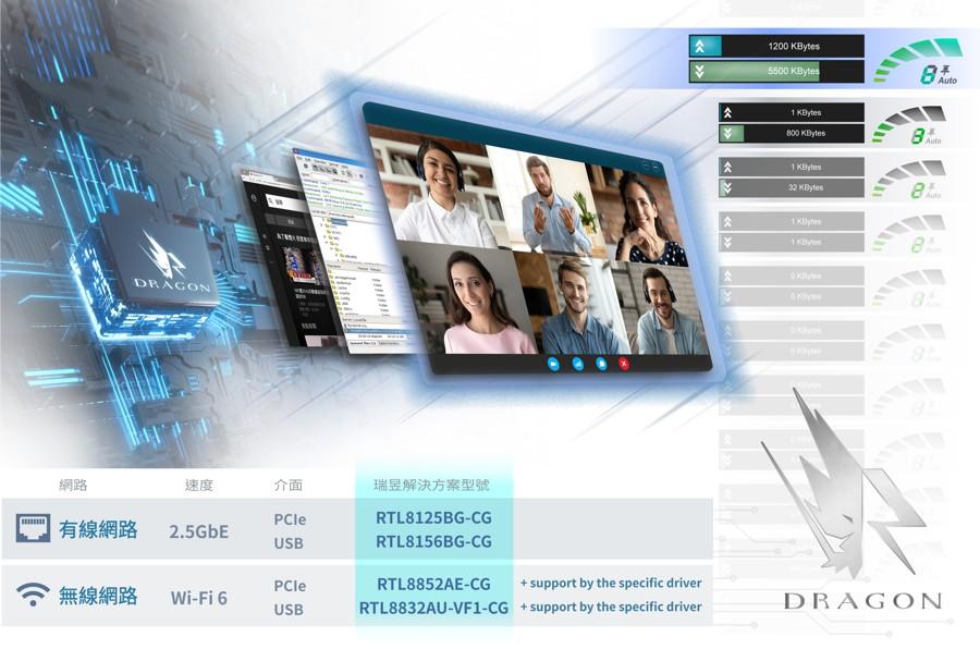 瑞昱 2.5G 網路控制器 & Wi-Fi 6 搭載 Dragon 智能頻寬優化技術