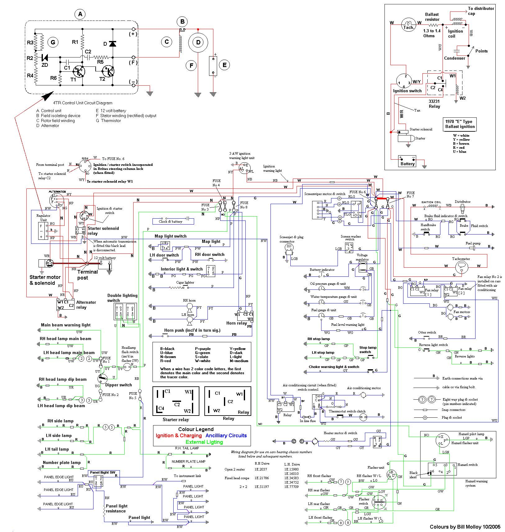 Jaguar Mk2 Wiring Diagram For Free Xk150 Also As Well Further Besides Maxresdefault Likewise 35866 Full Together With