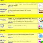 Really Cool Teaching Tools: Classtools.net
