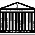 The Web 2.0 Classroom