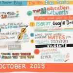Top 10 Blog Posts of October 2015