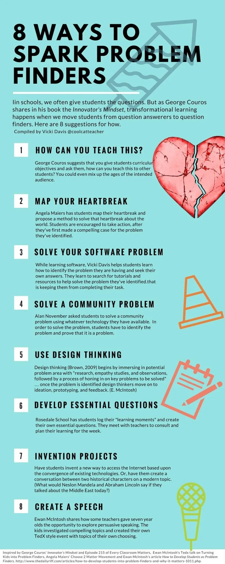 8 ways to spark problem finders