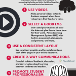 5 Essential Effective Blended Learning Best Practices