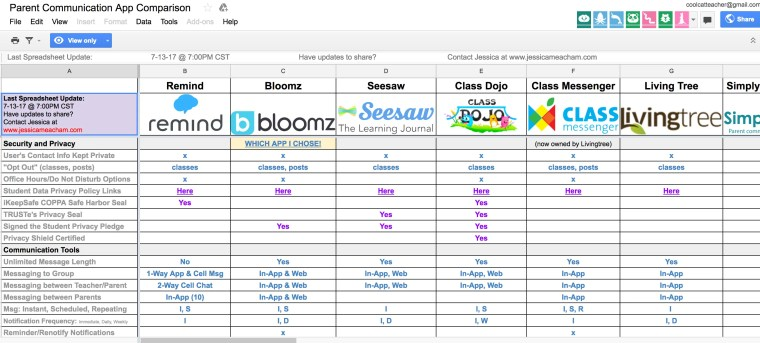 Why Bloomz is the Best Parent-Teacher Communication System