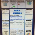 Hyperdocs Literacy Task Boards and Flipgrid Reading Circles