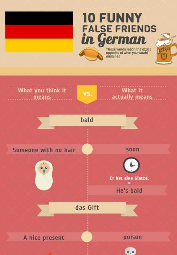 Infographic 10 Grappige en verkeerd begrepen woorden in het Duits