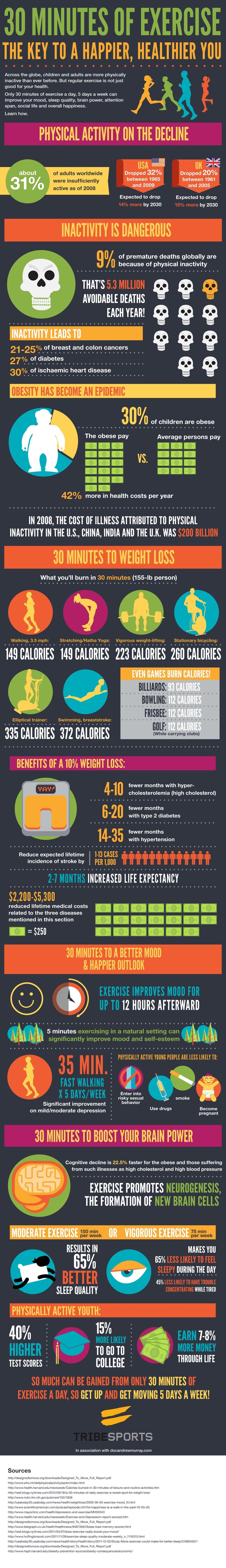 Infographic 109 Dagelijks 30 minuten bewegen