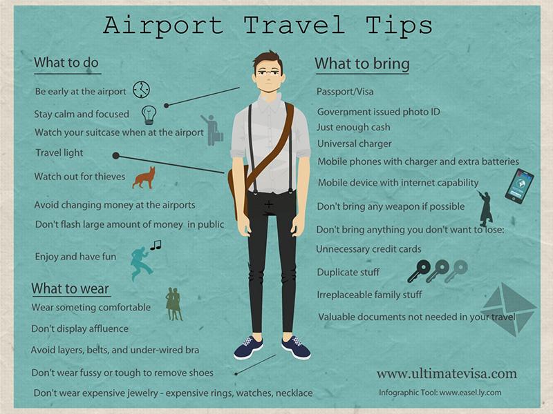 Infographic Vliegveld bent u voorbereid