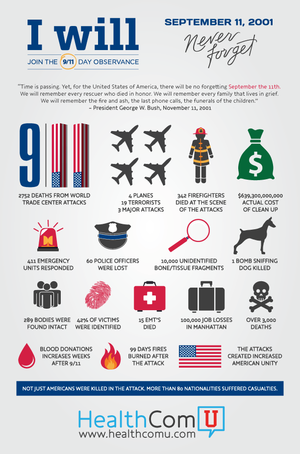 Infographic 9/11 I will never forget