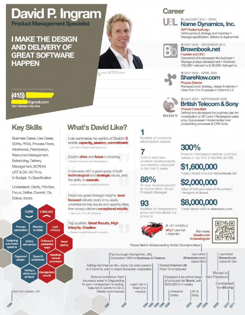 Infographic cv David