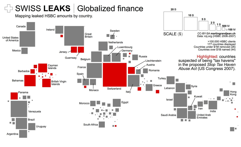 belastingparadijs zwitserland