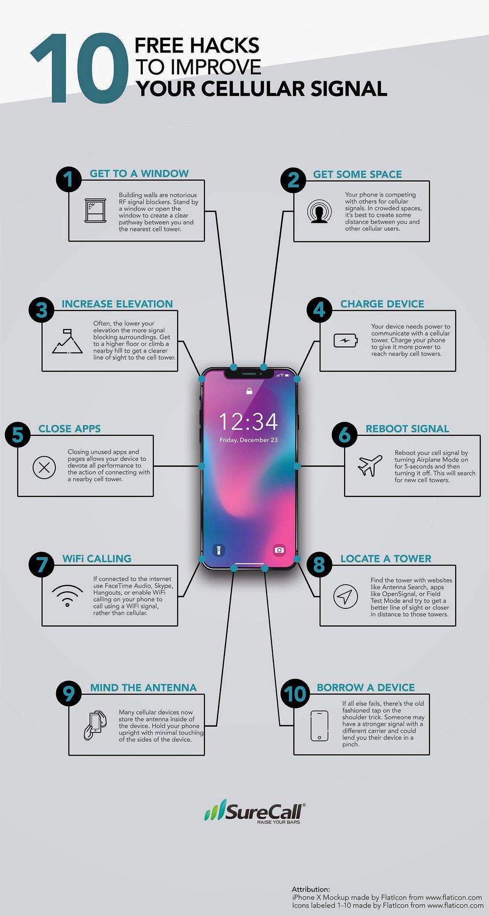10 gratis hacks om je mobiele signaal te verbeteren