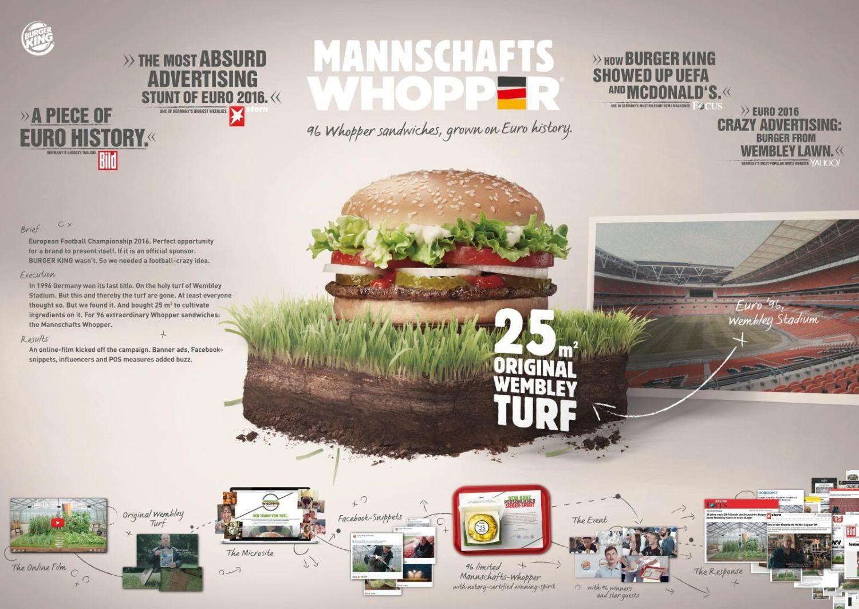 Infographic Burger King Whopper