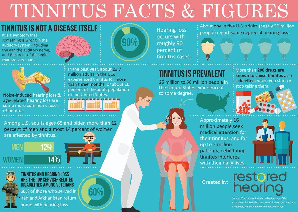 Tinnitus is een aandoening waarbij je geluid waarneemt wat extern niet aanwezig is. Het meest voorkomende geluid is een schrille, hoge toon.