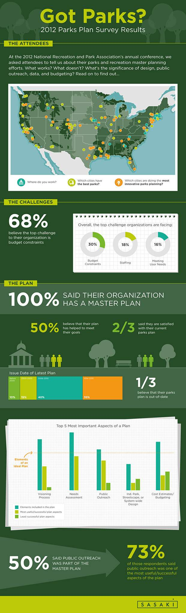 NRPA Infographic FINAL 121812