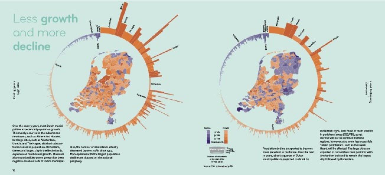 infographic_minder-groei-en-meer-afwijzing