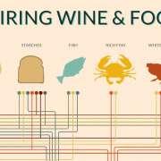 Wijn en eten thumbnail