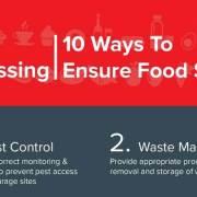 voedsel bewerken infographic ontwerp