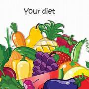 Infographic over een brat dieet