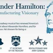 Hamilton Infographic Thumbnail