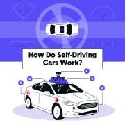 infographic hoe werken zelfrijdenden auto's