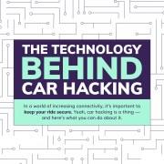Car hacking en de techniek erachter