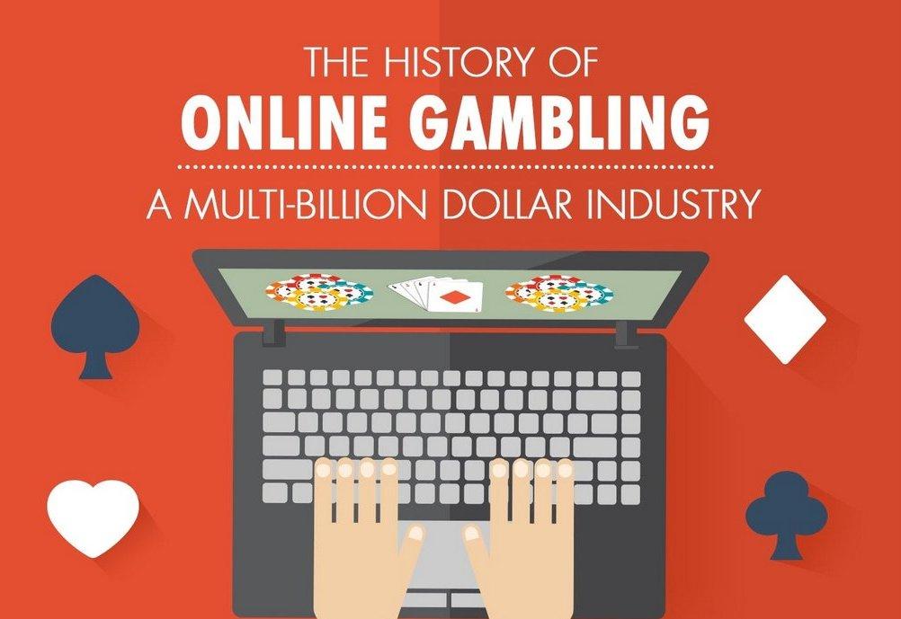 Thumbnail geschiedenis van online gokken