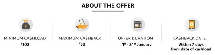 Amazon- Get Free ₹50 In Pay Balance On Doorstep Cashload Of ₹100