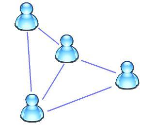 L'utilisation des réseaux sociaux dans les entreprises