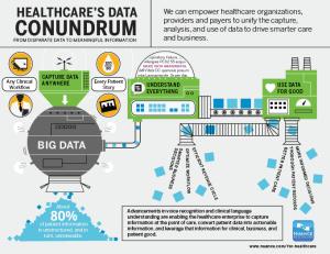Le Big Data au service de notre santé