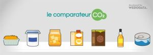 Comparateur CO2