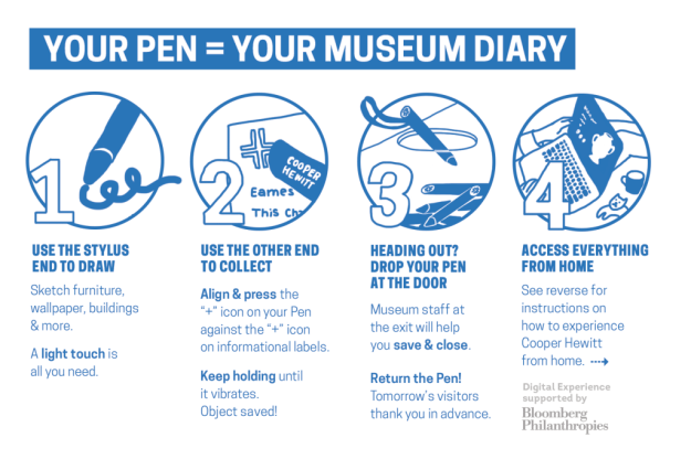 "Informational graphic and text with steps 1-4 under the heading "" YOUR PEN = YOUR MUSEUM DIARY"""
