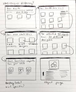 A photo of a user flow sketch.
