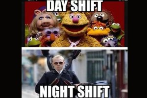 An Idea for Police Departments- Rotating Shifts