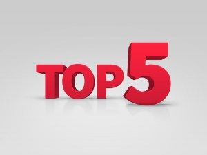 Our Top 5 Most Viewed Posts for 2015