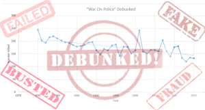 """""""War On Cops"""" Officially Debunked – Here's The Proof And A Warning"""