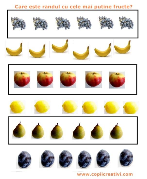 unde sunt putine fructe