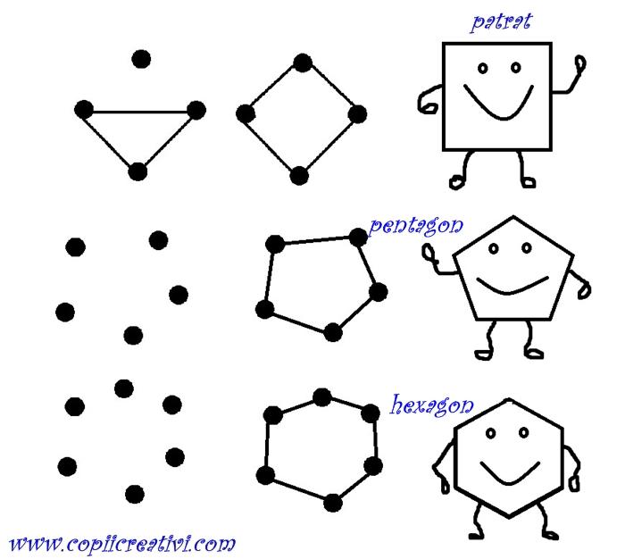 Povestea figurilor geometrice-poveste pentru copiii mei