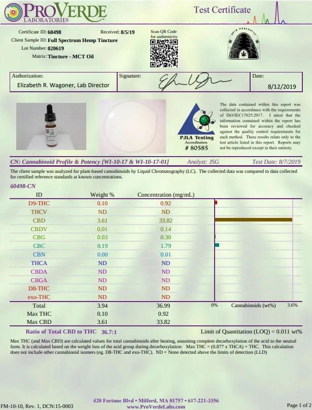 cbd oil lab report
