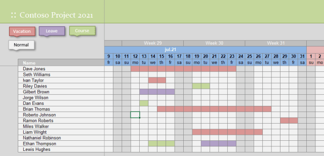 Employee absence tracking template in Microsoft Excel.