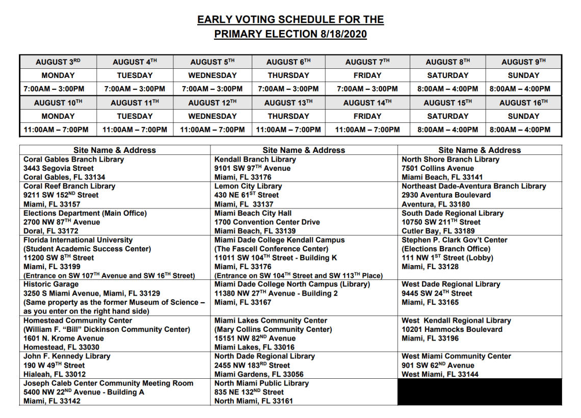 Miami-Dade Primary August 18, 2020 Early Voting Polling Locations