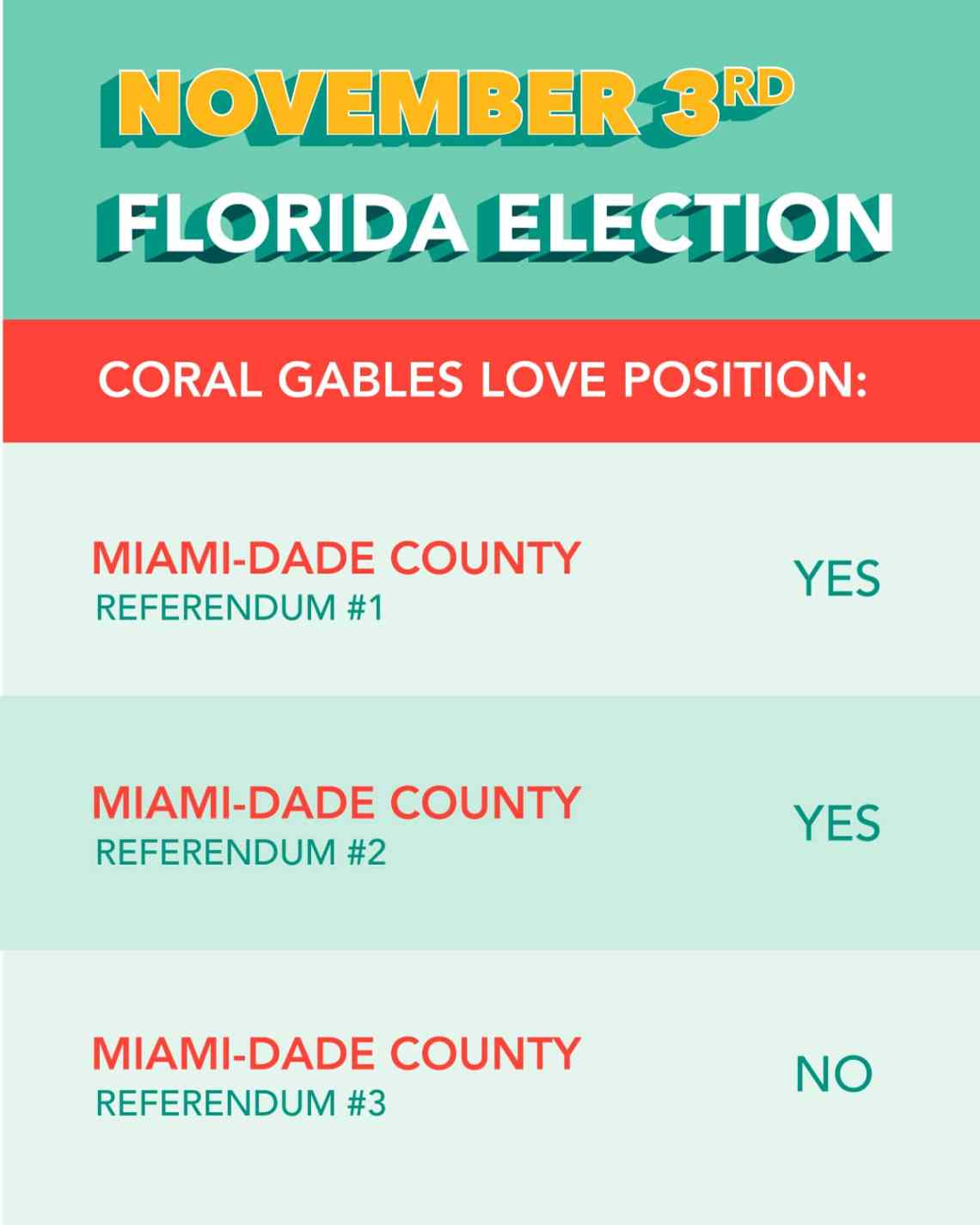 Florida Miami-Dade County Referendums in General Election 2020 Ballot