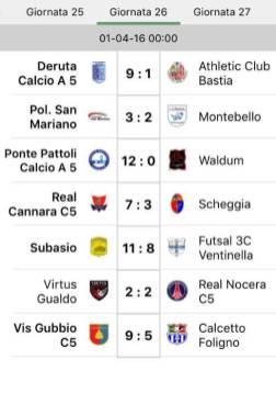 Calcio a 5 Umbria: Polisportiva San Mariano vince col Montebello per 3 a 2 3