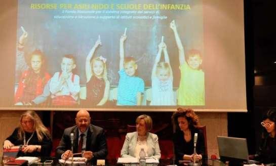 Scuola: parte in Umbria il polo da zero a sei anni, a Corciano fondi per oltre 130mila euro