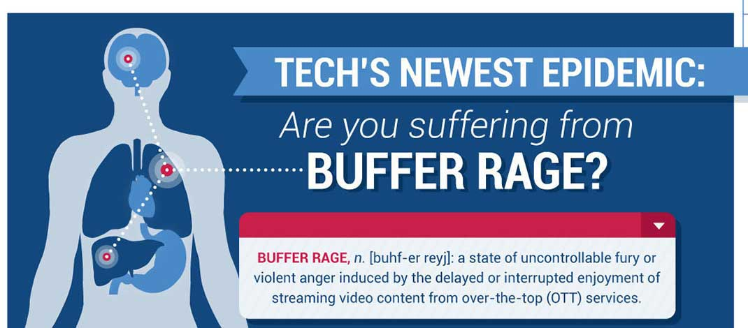 Do You Suffer From Buffer Rage?