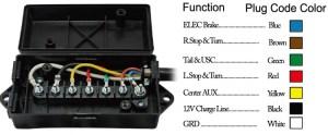 Trailer lighting junction box