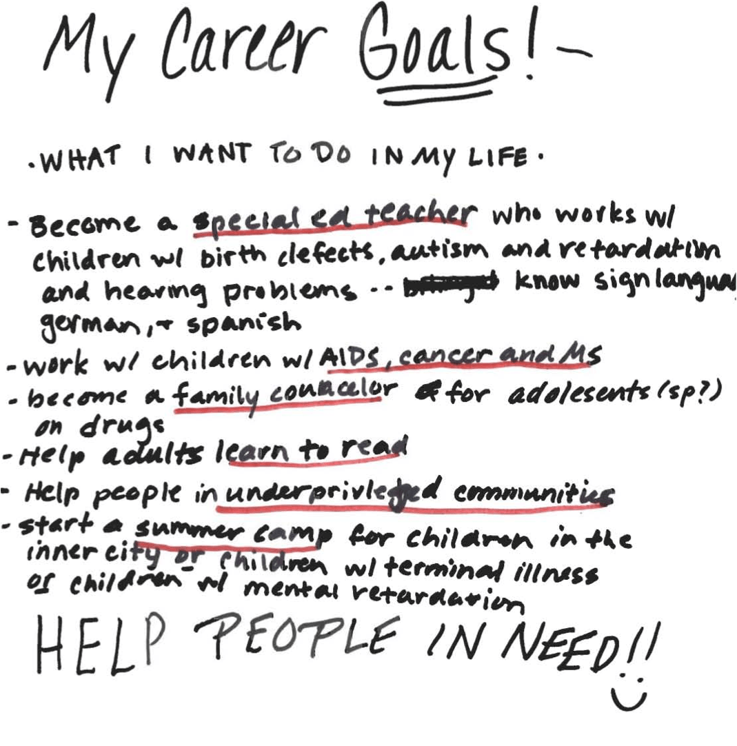 Educational Goals Examples What Are Examples Of