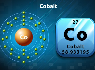Cobalt Controversies: Delving into the How, What and Why