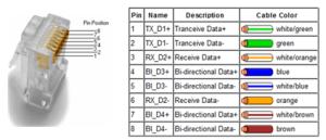 ScanExpress JET Peripheral Tests  Part 2  Corelis BoundaryScan Blog