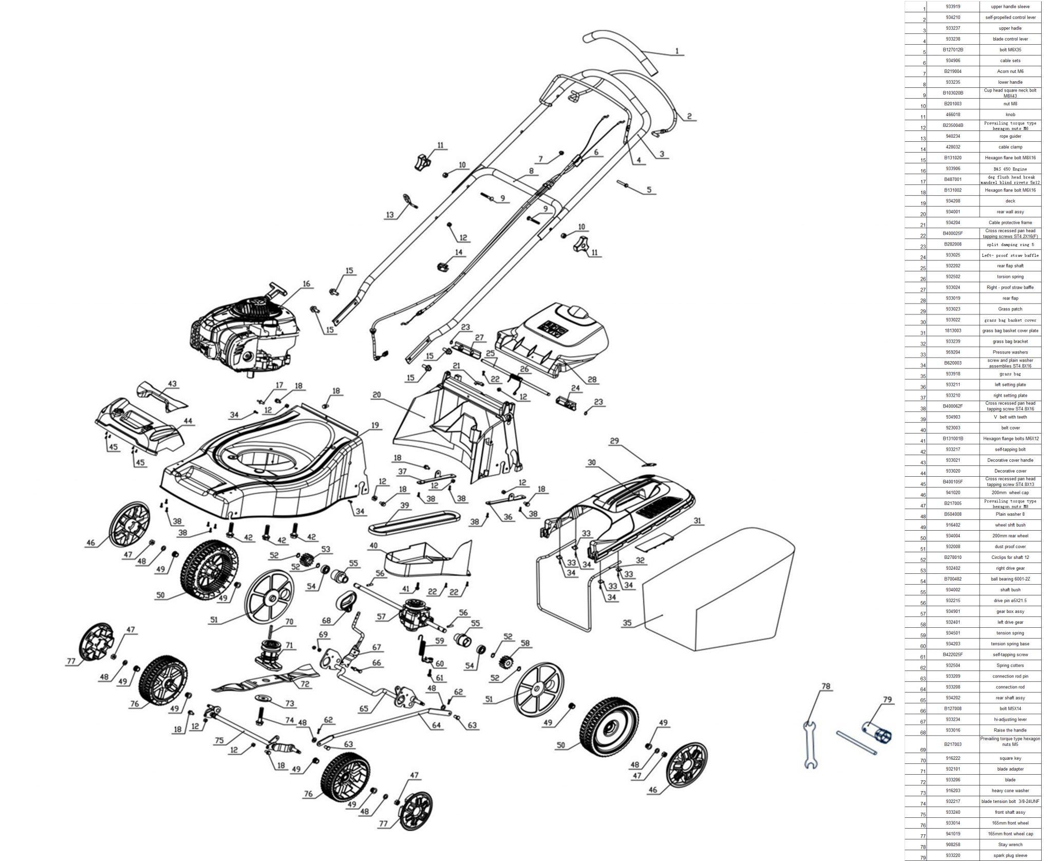 Qualcast 41cm Self Propelled Petrol Lawnmower With B Amp S450e